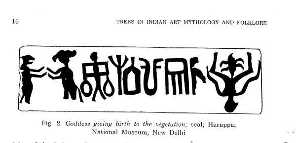 Sex Worship In Indus Valley