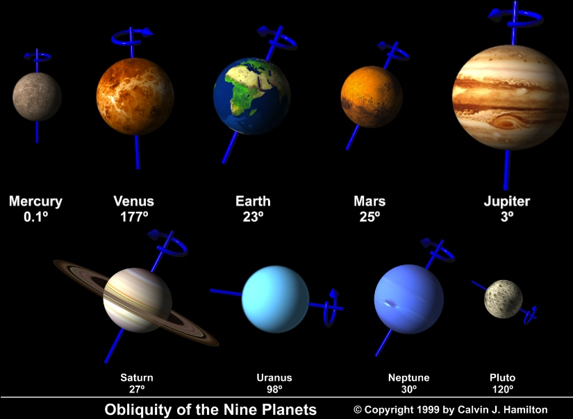 all the planets in solar system names - photo #21