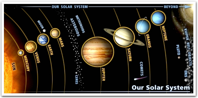 moving pictures of constellations and solar system - photo #49