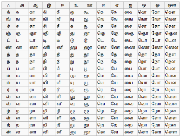 tamil-letters