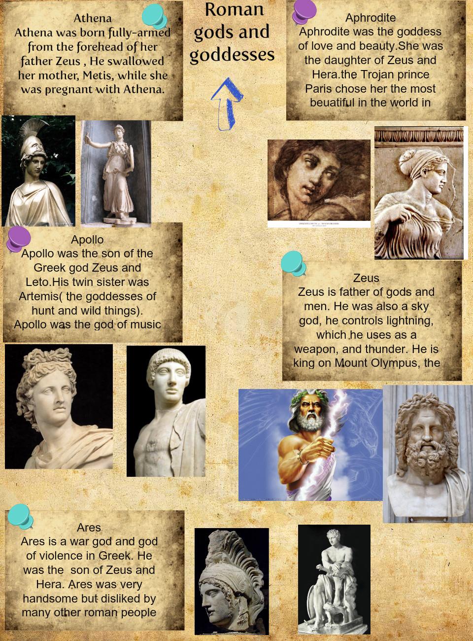roman-gods-and-goddesses-source