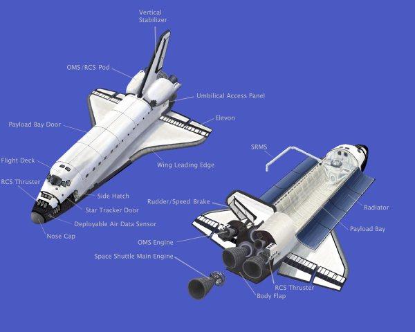 Space_Shuttle_scheme