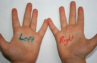 left-right-handedness-dominance