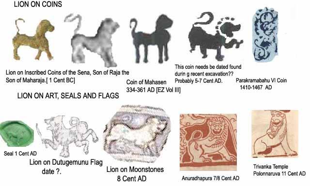 srilankan coins