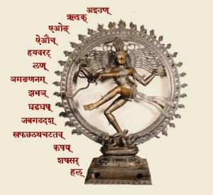 maheswara-sutrani