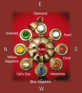 Navaratna-setting-system