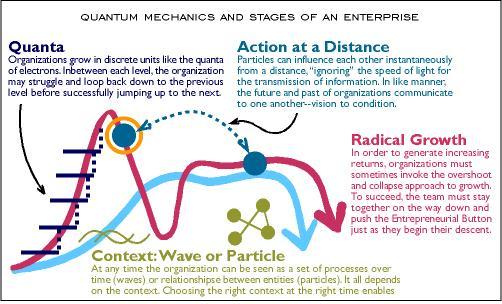 quantum_enterprise
