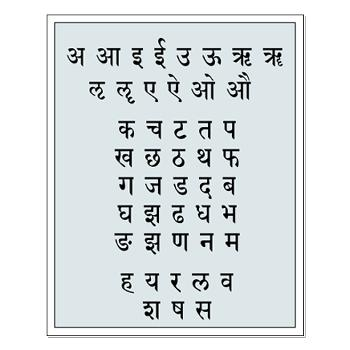 Vowels  Life Consonants  Body Hindu Concept Of Alphabet From