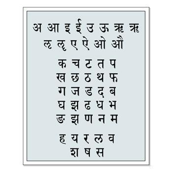 sanskrit_alphabet_small_poster
