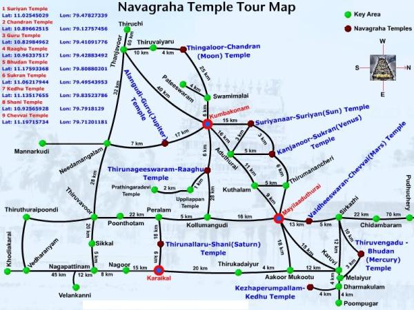 Navagraha(route map)