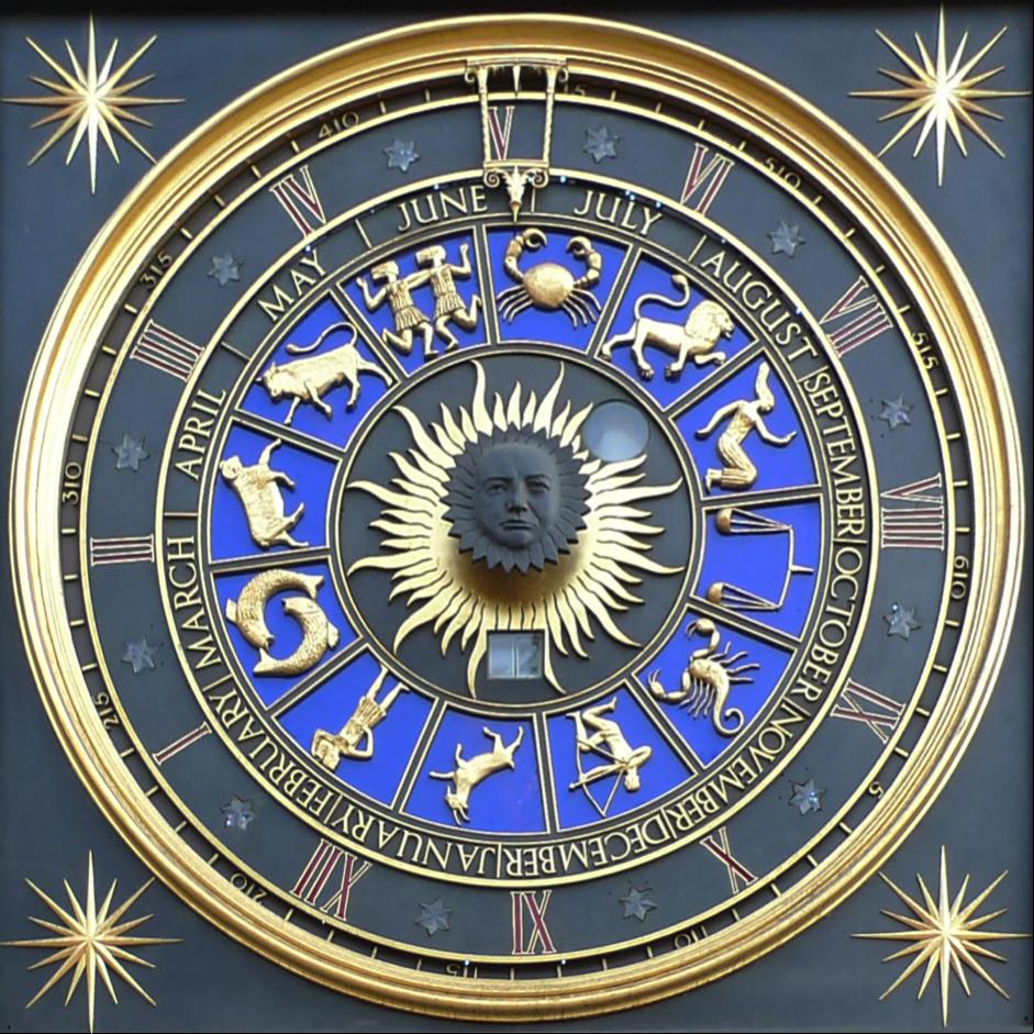 hindu-zodiac