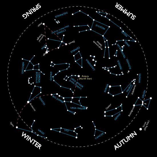 Star-Chart-Black