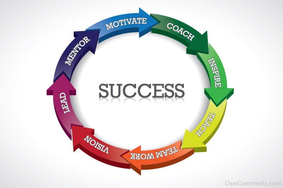 Success-Motivate