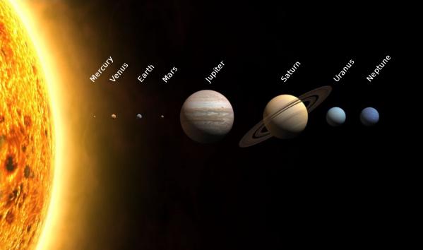 Planets2013.svg